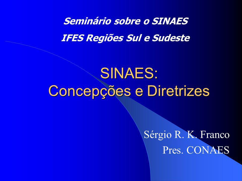 SINAES: Concepções e Diretrizes Sérgio R.K. Franco Pres.