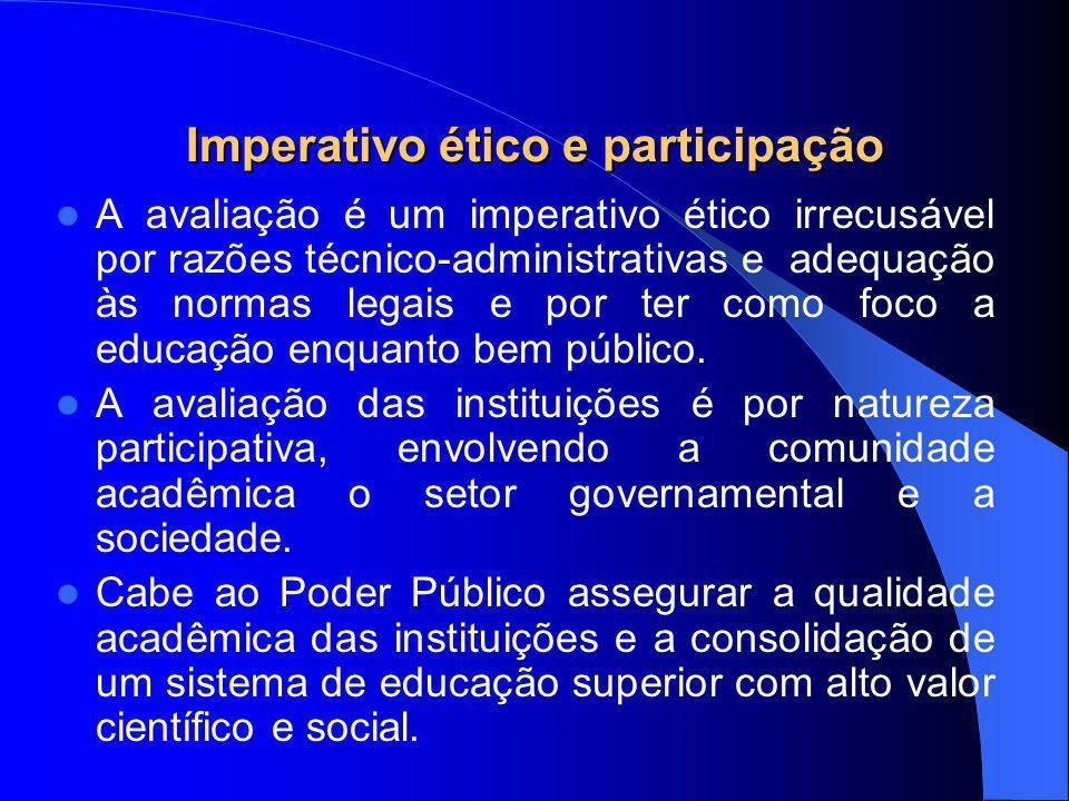 Imperativo ético e participação A avaliação é um imperativo ético irrecusável por razões técnico-administrativas e adequação às normas legais e por ter como foco a educação enquanto bem público.
