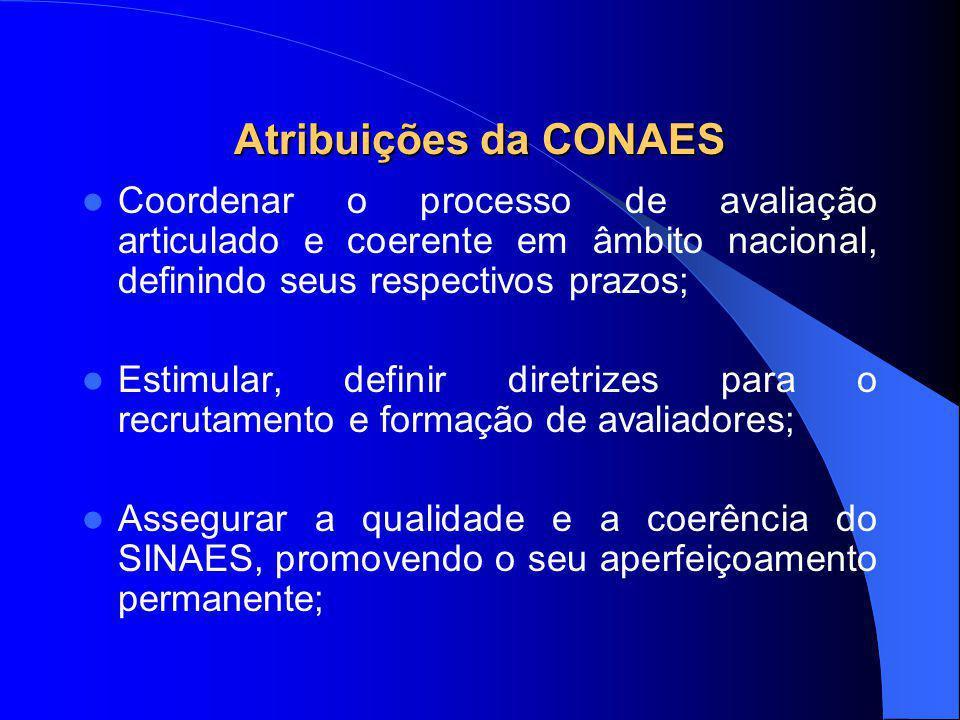 Atribuições da CONAES Coordenar o processo de avaliação articulado e coerente em âmbito nacional, definindo seus respectivos prazos; Estimular, definir diretrizes para o recrutamento e formação de avaliadores; Assegurar a qualidade e a coerência do SINAES, promovendo o seu aperfeiçoamento permanente;