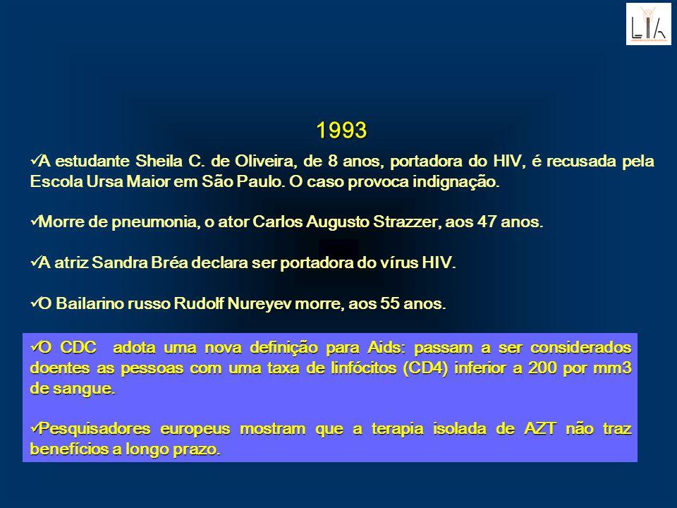 1993 A estudante Sheila C. de Oliveira, de 8 anos, portadora do HIV, é recusada pela Escola Ursa Maior em São Paulo. O caso provoca indignação. Morre