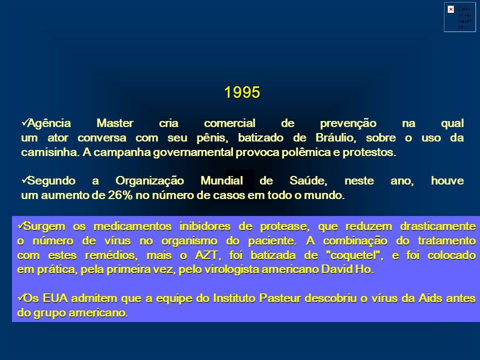 1995 Agência Master cria comercial de prevenção na qual um ator conversa com seu pênis, batizado de Bráulio, sobre o uso da camisinha. A campanha gove