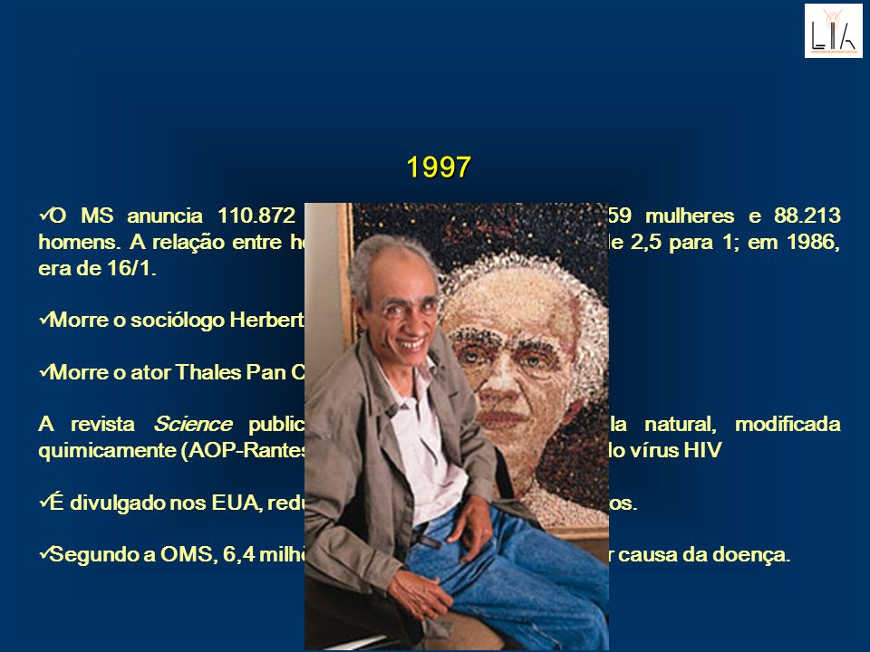 1997 O MS anuncia 110.872 casos no Brasil, sendo 22.659 mulheres e 88.213 homens. A relação entre homens/mulheres infectados é de 2,5 para 1; em 1986,