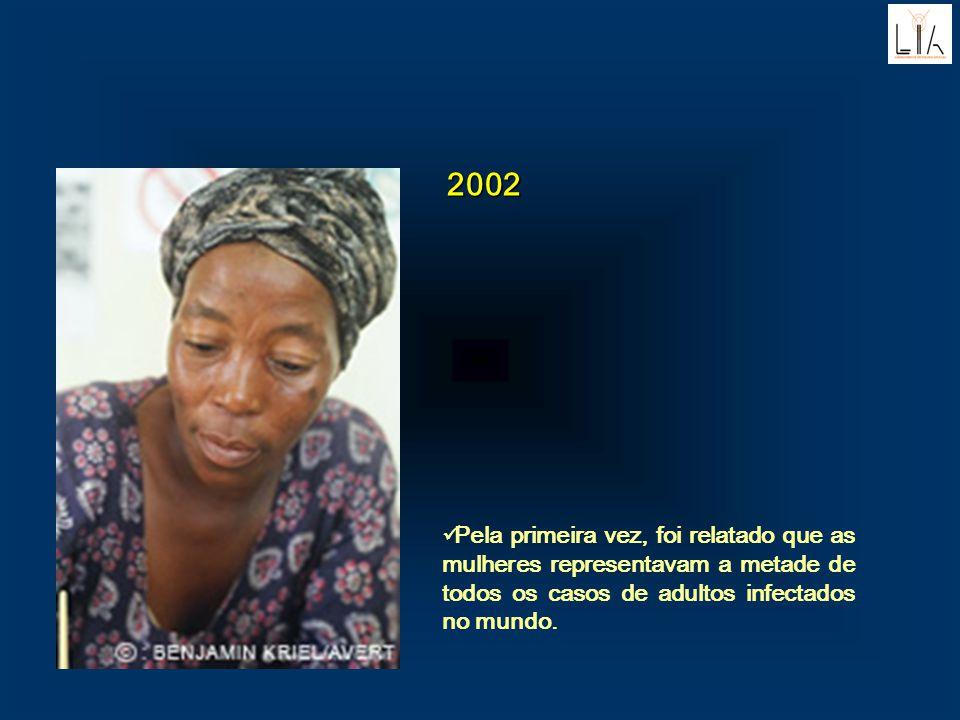 2002 Pela primeira vez, foi relatado que as mulheres representavam a metade de todos os casos de adultos infectados no mundo.