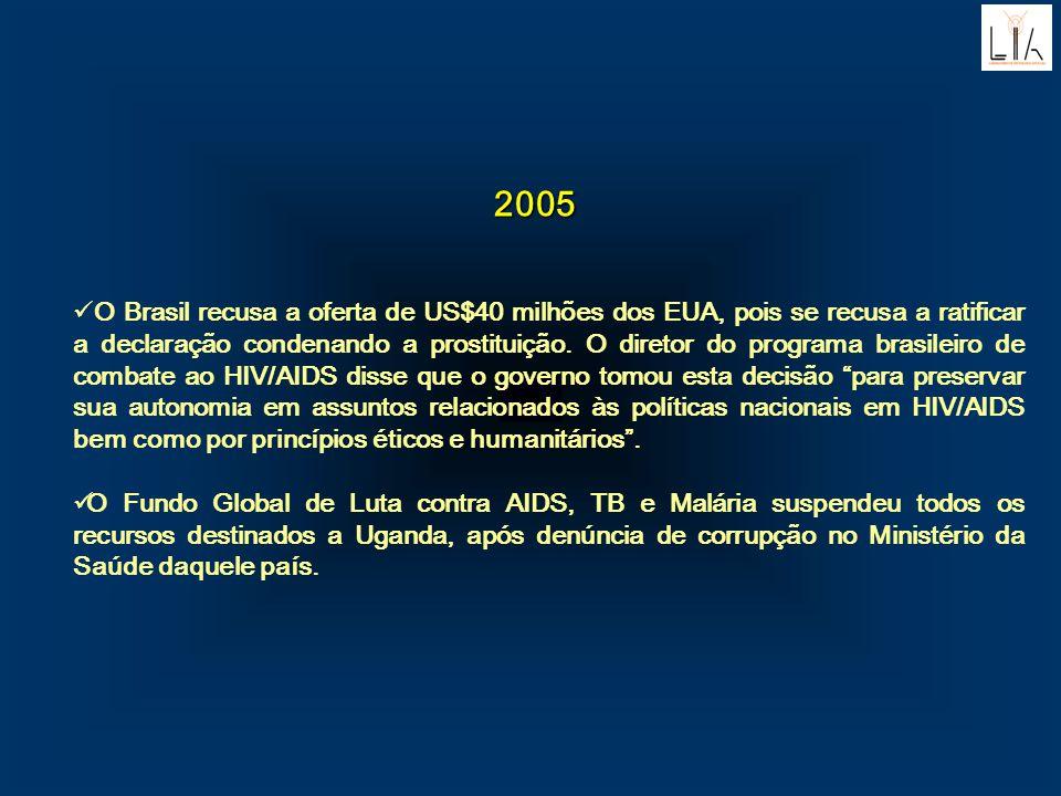 2005 O Brasil recusa a oferta de US$40 milhões dos EUA, pois se recusa a ratificar a declaração condenando a prostituição. O diretor do programa brasi