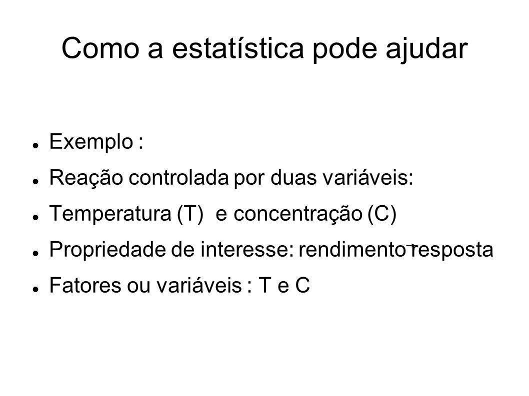 Como a estatística pode ajudar Exemplo : Reação controlada por duas variáveis: Temperatura (T) e concentração (C) Propriedade de interesse: rendimento