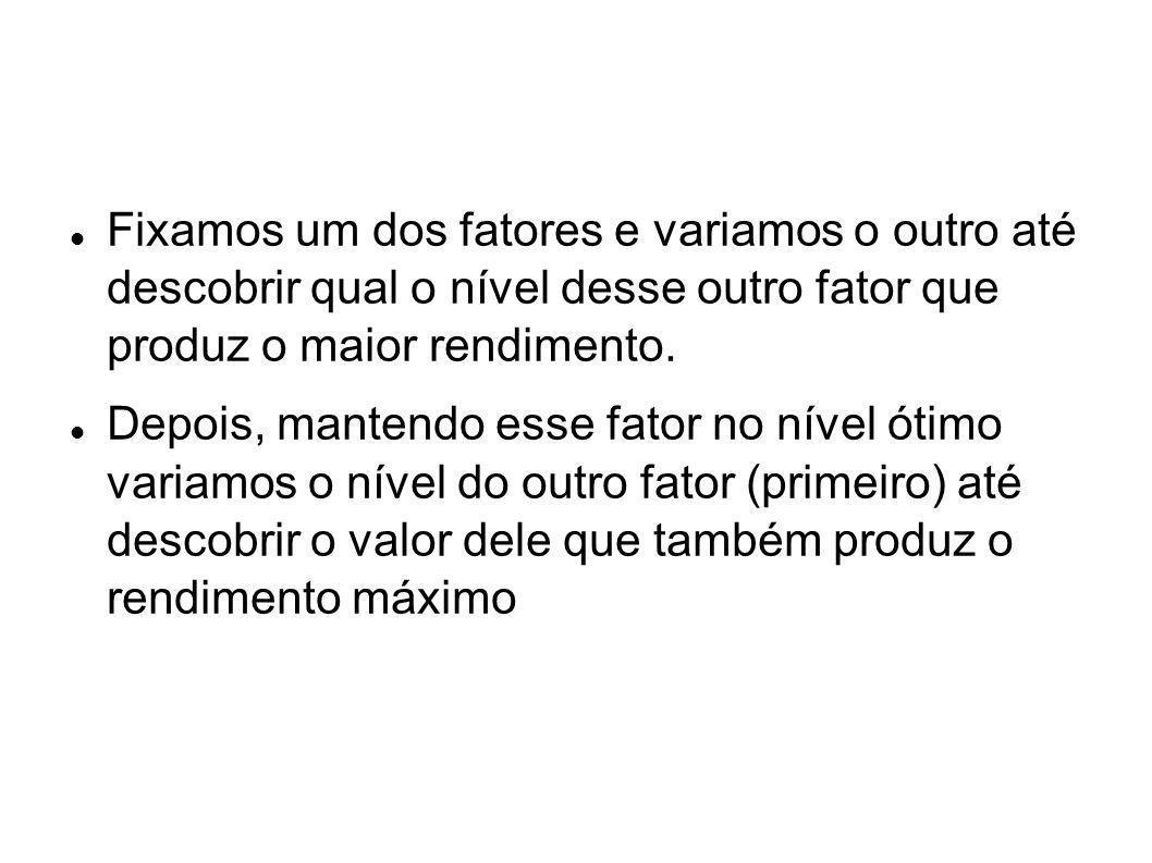ERRADO !!.