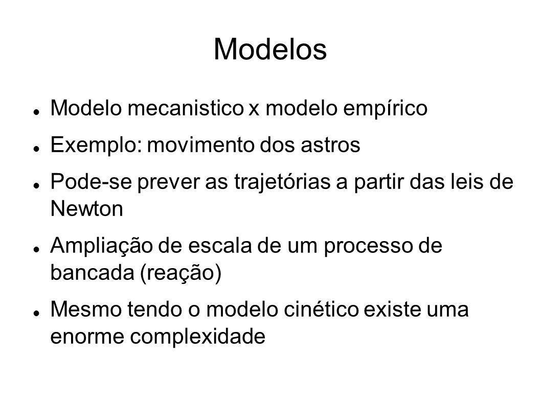 Modelos Modelo mecanistico x modelo empírico Exemplo: movimento dos astros Pode-se prever as trajetórias a partir das leis de Newton Ampliação de esca
