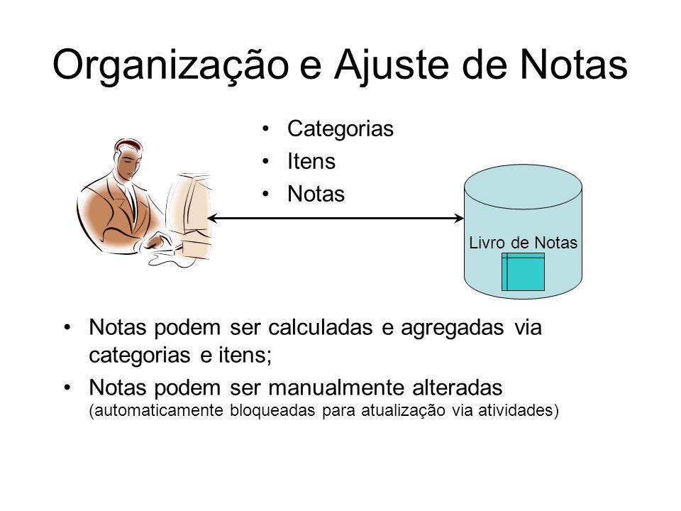 Organização e Ajuste de Notas Livro de Notas Categorias Itens Notas Notas podem ser calculadas e agregadas via categorias e itens; Notas podem ser man