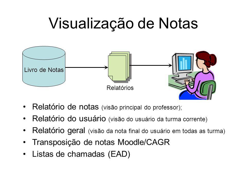 Livro de Notas Relatórios Visualização de Notas Relatório de notas (visão principal do professor); Relatório do usuário (visão do usuário da turma cor