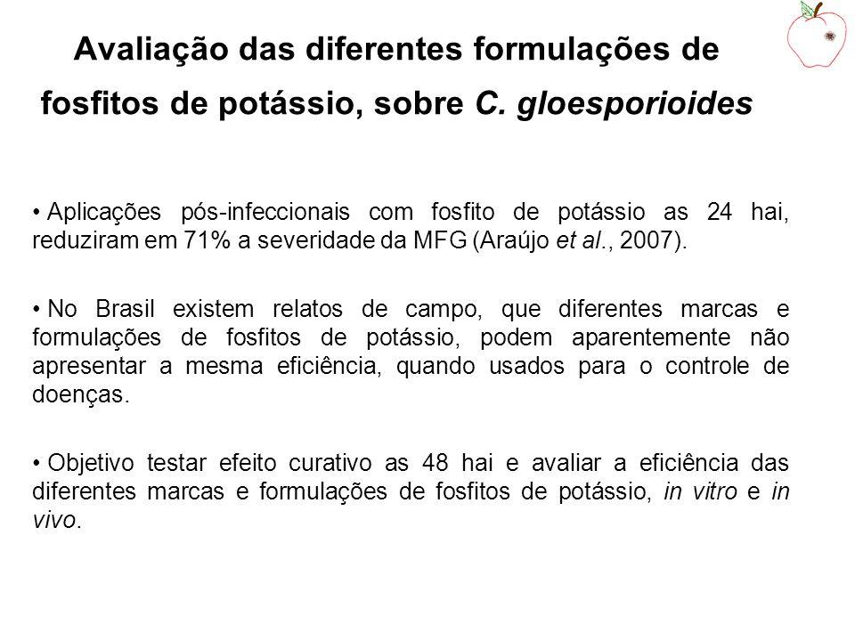 Fosfitos de potássio utilizados Nome comercialIngrediente ativoEmpresaDosepH Bio 40-20 ® 0%(N)- 40%(P 2 O 5 )- 20%(K 2 O) Biosul Fertilizantes 150mL/100L3,0 Phós-k 0-40-20 ® 0%(N)- 40%(P 2 O 5 )- 20%(K 2 O) Oxiquímica Agrôciencia 150mL/100L3,0 Bio 30-20 ® 0%(N)- 30%(P 2 O 5 )- 20%(K 2 O) Biosul Fertilizantes 150mL/100L3,8 Nutex 00-30-20 ® 0%(N)- 30%(P 2 O 5 )- 20%(K 2 O) Agroqualità200 a 300mL/ 100L 4,4 Bio 20-20 ® 0%(N)- 20%(P 2 O 5 )- 20%(K 2 O) Biosul Fertilizantes 200mL/100L6,6 Nutex 00-20-20 ® 0%(N)- 20%(P 2 O 5 )- 20%(K 2 O) Agroqualità200 a 400mL/ 100L 7,0 Água6,5