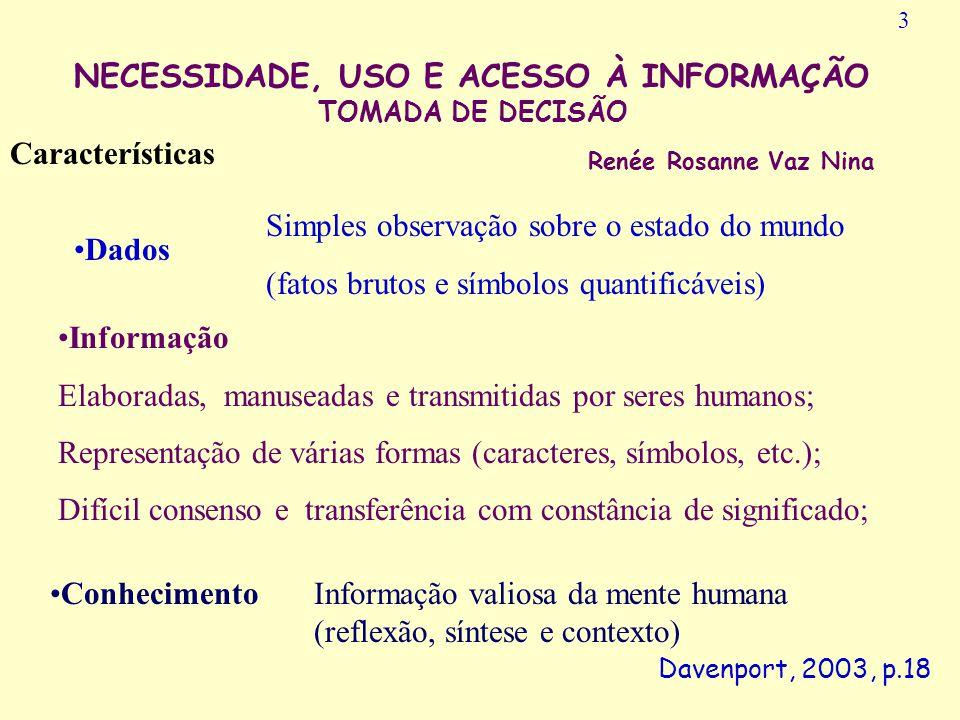 NECESSIDADE, USO E ACESSO À INFORMAÇÃO TOMADA DE DECISÃO Renée Rosanne Vaz Nina O que é informação? [...] dados dotados de relevância e propósito Druc