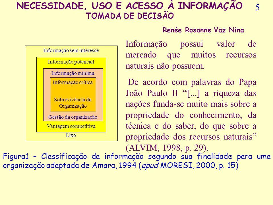 NECESSIDADE, USO E ACESSO À INFORMAÇÃO TOMADA DE DECISÃO Renée Rosanne Vaz Nina O valor de uma informação pode ser quantificado por várias maneiras co