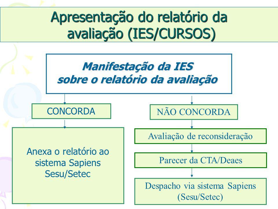 Manifestação da IES sobre o relatório da avaliação CONCORDA NÃO CONCORDA Anexa o relatório ao sistema Sapiens Sesu/Setec Avaliação de reconsideração Parecer da CTA/Deaes Despacho via sistema Sapiens (Sesu/Setec) Apresentação do relatório da avaliação (IES/CURSOS) avaliação (IES/CURSOS)
