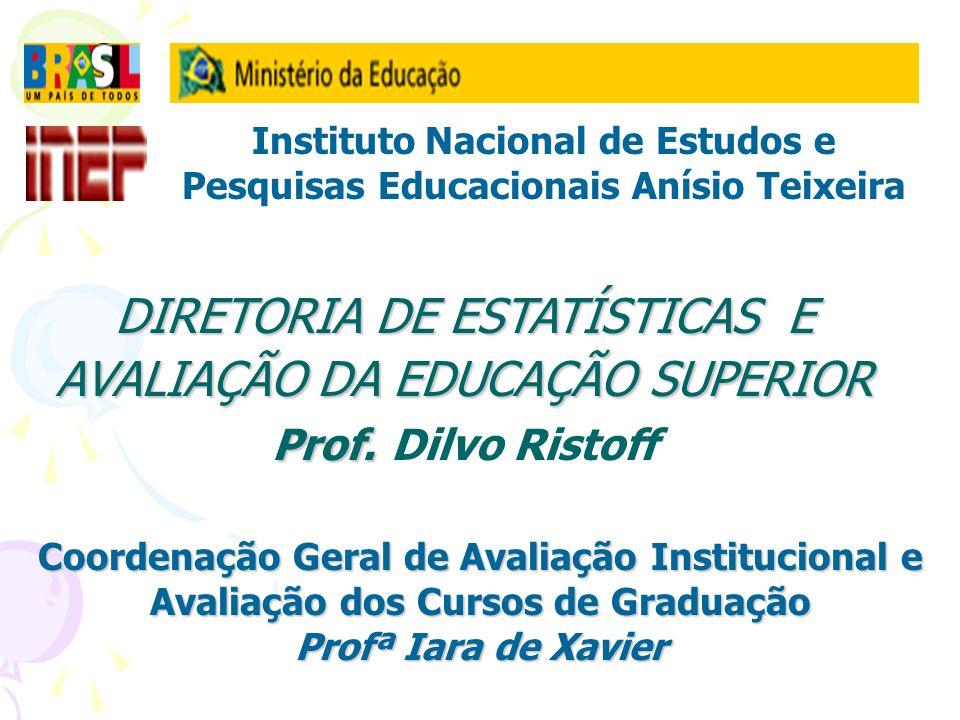 Instituto Nacional de Estudos e Pesquisas Educacionais Anísio Teixeira DIRETORIA DE ESTATÍSTICAS E AVALIAÇÃO DA EDUCAÇÃO SUPERIOR Prof.