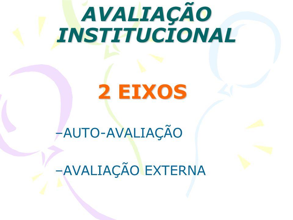AVALIAÇÃO INSTITUCIONAL 2 EIXOS –AUTO-AVALIAÇÃO –AVALIAÇÃO EXTERNA
