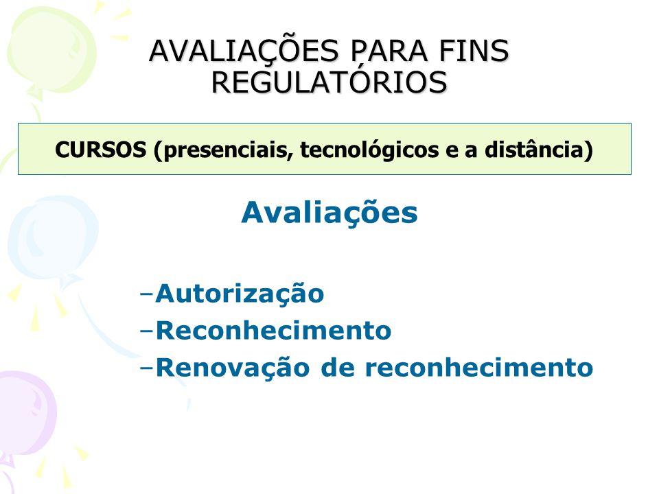 AVALIAÇÕES PARA FINS REGULATÓRIOS Avaliações –Autorização –Reconhecimento –Renovação de reconhecimento CURSOS (presenciais, tecnológicos e a distância)