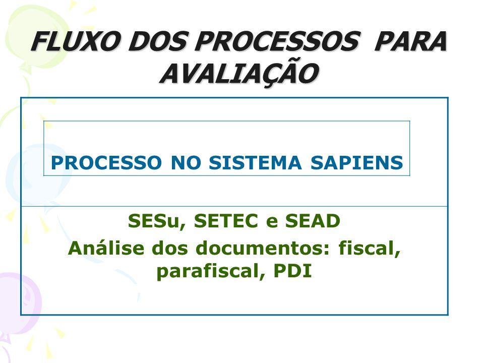 FLUXO DOS PROCESSOS PARA AVALIAÇÃO SESu, SETEC e SEAD Análise dos documentos: fiscal, parafiscal, PDI PROCESSO NO SISTEMA SAPIENS