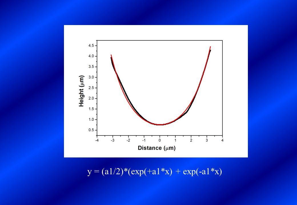 y = (a1/2)*(exp(+a1*x) + exp(-a1*x)