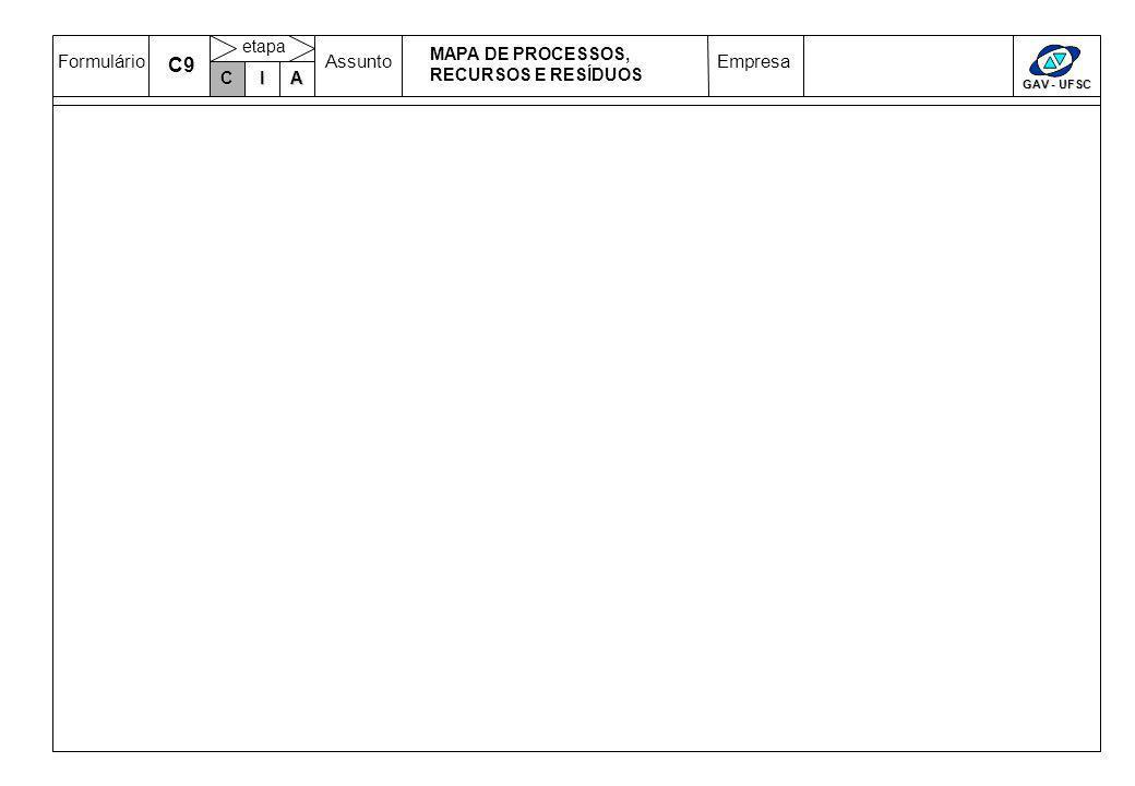 FormulárioAssuntoEmpresa GAV - UFSC C IA etapa MAPA DE PROCESSOS, RECURSOS E RESÍDUOS CC C9