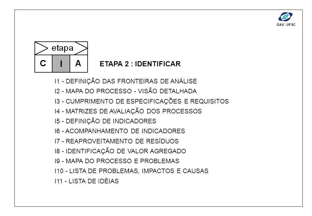 FormulárioAssuntoEmpresa GAV - UFSC C IA etapa ETAPA 2 : IDENTIFICAR I1 - DEFINIÇÃO DAS FRONTEIRAS DE ANÁLISE I2 - MAPA DO PROCESSO - VISÃO DETALHADA I3 - CUMPRIMENTO DE ESPECIFICAÇÕES E REQUISITOS I4 - MATRIZES DE AVALIAÇÃO DOS PROCESSOS I5 - DEFINIÇÃO DE INDICADORES I6 - ACOMPANHAMENTO DE INDICADORES I7 - REAPROVEITAMENTO DE RESÍDUOS I8 - IDENTIFICAÇÃO DE VALOR AGREGADO I9 - MAPA DO PROCESSO E PROBLEMAS I10 - LISTA DE PROBLEMAS, IMPACTOS E CAUSAS I11 - LISTA DE IDÉIAS GAV - UFSC