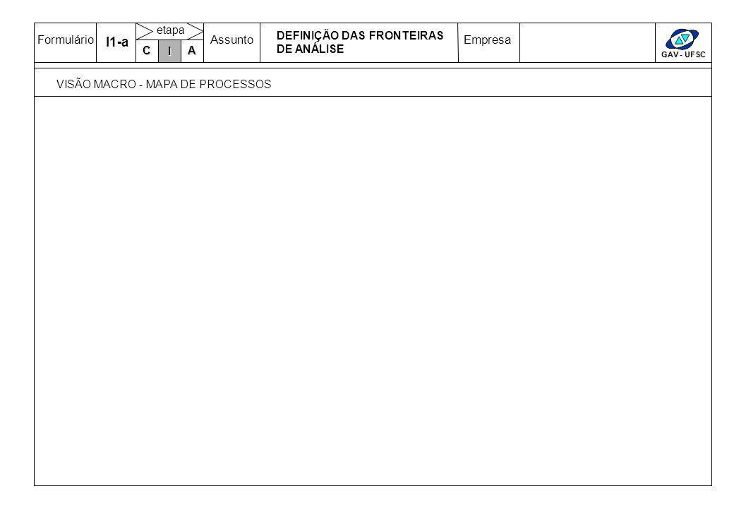 FormulárioAssuntoEmpresa GAV - UFSC C IA etapa DEFINIÇÃO DAS FRONTEIRAS DE ANÁLISE I1-a I VISÃO MACRO - MAPA DE PROCESSOS