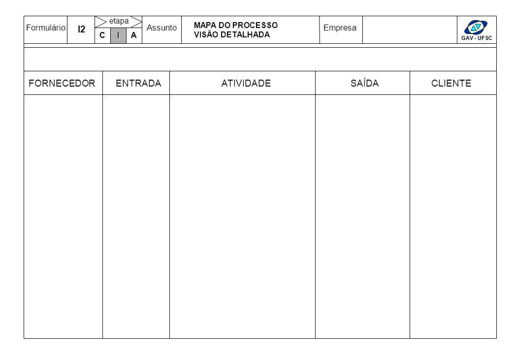 FormulárioAssuntoEmpresa GAV - UFSC C IA etapa MAPA DO PROCESSO VISÃO DETALHADA FORNECEDORENTRADAATIVIDADESAÍDACLIENTE I I2