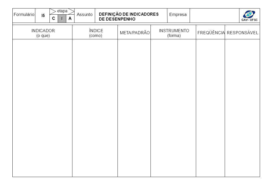 FormulárioAssuntoEmpresa GAV - UFSC C IA etapa INSTRUMENTO (forma) FREQÜÊNCIARESPONSÁVEL INDICADOR (o que) ÍNDICE (como) META/PADRÃO I5 DEFINIÇÃO DE INDICADORES DE DESENPENHO I