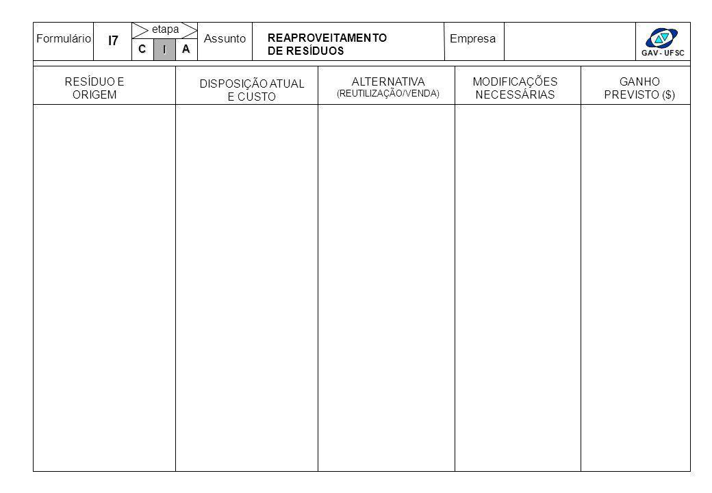 FormulárioAssuntoEmpresa GAV - UFSC C IA etapa REAPROVEITAMENTO DE RESÍDUOS RESÍDUO E ORIGEM DISPOSIÇÃO ATUAL E CUSTO ALTERNATIVA (REUTILIZAÇÃO/VENDA) GANHO PREVISTO ($) MODIFICAÇÕES NECESSÁRIAS I7 I
