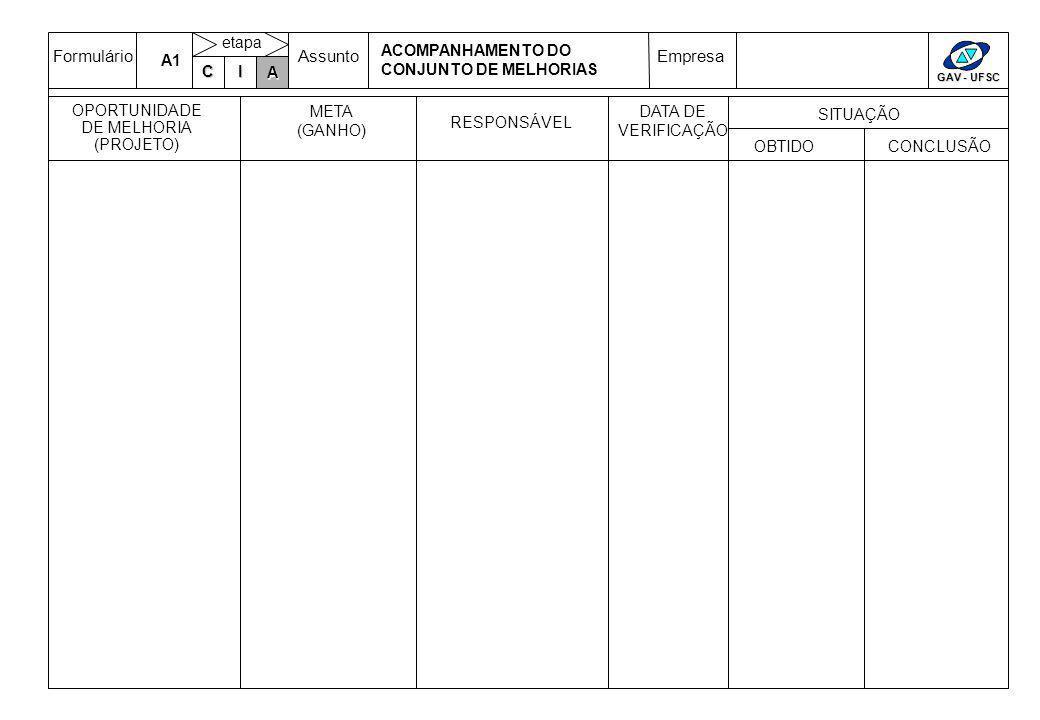 FormulárioAssuntoEmpresa GAV - UFSC C IA etapa ACOMPANHAMENTO DO CONJUNTO DE MELHORIAS OPORTUNIDADE DE MELHORIA (PROJETO) META (GANHO) RESPONSÁVEL DATA DE VERIFICAÇÃO SITUAÇÃO OBTIDO CONCLUSÃO A A1