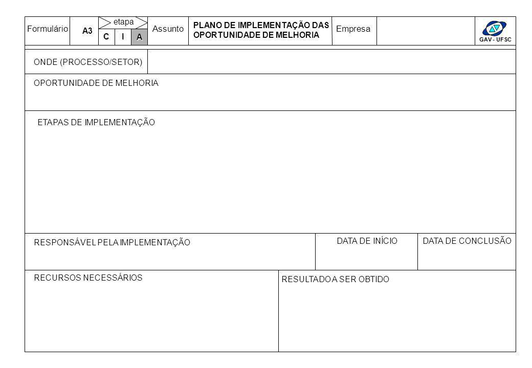 FormulárioAssuntoEmpresa GAV - UFSC C IA etapa PLANO DE IMPLEMENTAÇÃO DAS OPORTUNIDADE DE MELHORIA ONDE (PROCESSO/SETOR) OPORTUNIDADE DE MELHORIA ETAPAS DE IMPLEMENTAÇÃO DATA DE CONCLUSÃO RESULTADO A SER OBTIDO RESPONSÁVEL PELA IMPLEMENTAÇÃO RECURSOS NECESSÁRIOS DATA DE INÍCIO A A3