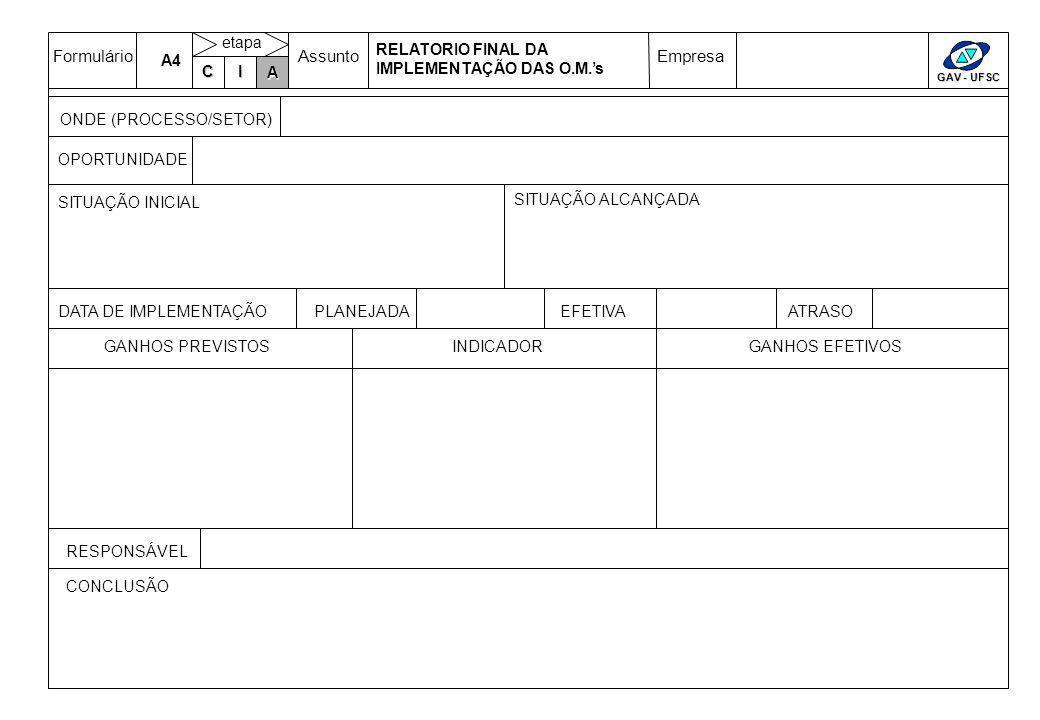 FormulárioAssuntoEmpresa GAV - UFSC C IA etapa RELATORIO FINAL DA IMPLEMENTAÇÃO DAS O.M.s OPORTUNIDADE GANHOS PREVISTOS RESPONSÁVEL SITUAÇÃO INICIAL ONDE (PROCESSO/SETOR) SITUAÇÃO ALCANÇADA DATA DE IMPLEMENTAÇÃOPLANEJADA EFETIVA GANHOS EFETIVOS CONCLUSÃO INDICADOR A ATRASO A4