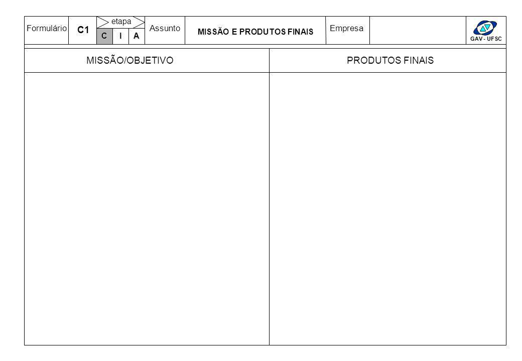 FormulárioAssuntoEmpresa GAV - UFSC C IA etapa MISSÃO E PRODUTOS FINAIS MISSÃO/OBJETIVOPRODUTOS FINAIS C C1 C
