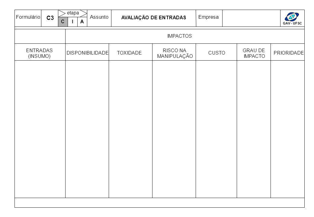 FormulárioAssuntoEmpresa GAV - UFSC C IA etapa A6 INDICADOR META/ PADRÃO A ACOMPANHAMENTO PERÍODICO DE INDICADORES PERÍODO DE AVALIAÇÃO OPORTUNIDADE DE MELHORIA ASSOCIADA SITUAÇÃO ATUAL (Valor) TENDÊNCIA/ CONSIDERAÇÕES ÍNDICE