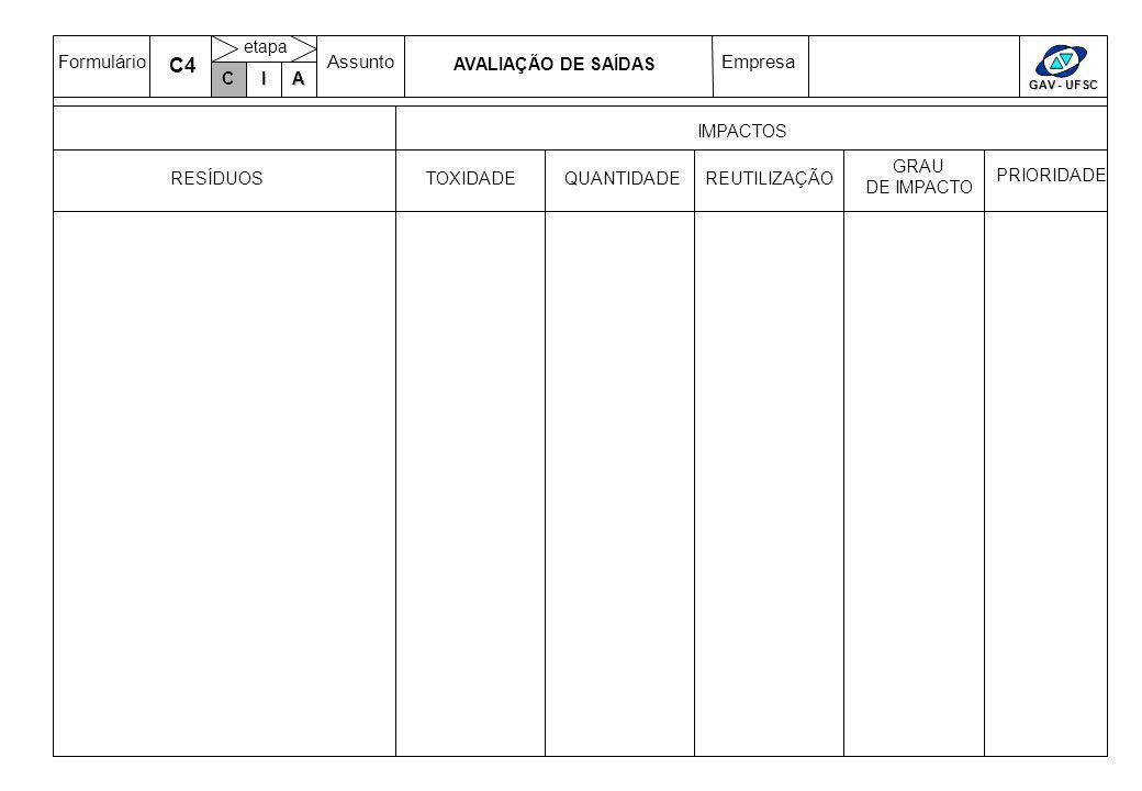 FormulárioAssuntoEmpresa GAV - UFSC C IA etapa PROCESSOINSUMOS/ENTRADASPRODUTOS CUMPRIMENTO DE ESPECIFICAÇÕES (FORNECEDOR) ATENDIMENTO AOS REQUISITOS (CLIENTE) I CUMPRIMENTO DE ESPECIFICAÇÕES E REQUISITOS I3
