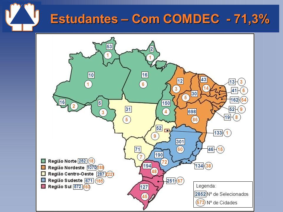 Estudantes – Com COMDEC - 71,3% 10 301 1 16 2 60 86 698 287 2221 671 185 572 160 1070 188 252 18 5 53 31 16 52 150 12 2 30 43 190 194 127 1 6 1 3 4 5