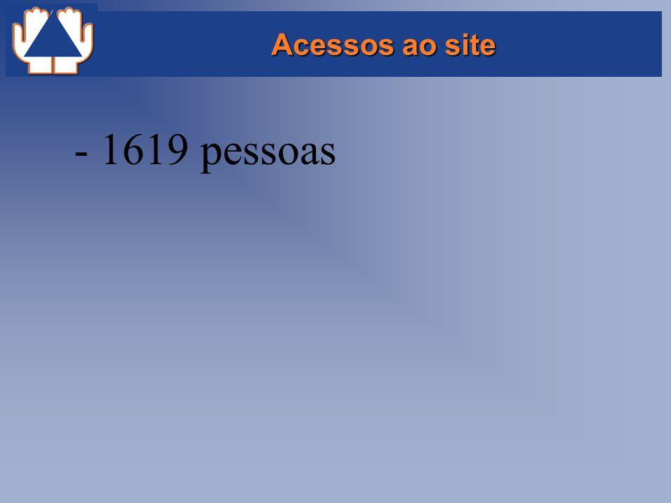 Acessos ao site Acessos ao site - 1619 pessoas