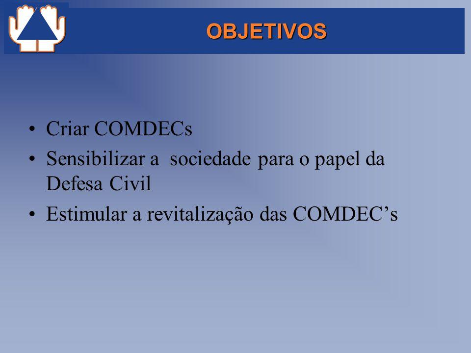 OBJETIVOS Criar COMDECs Sensibilizar a sociedade para o papel da Defesa Civil Estimular a revitalização das COMDECs