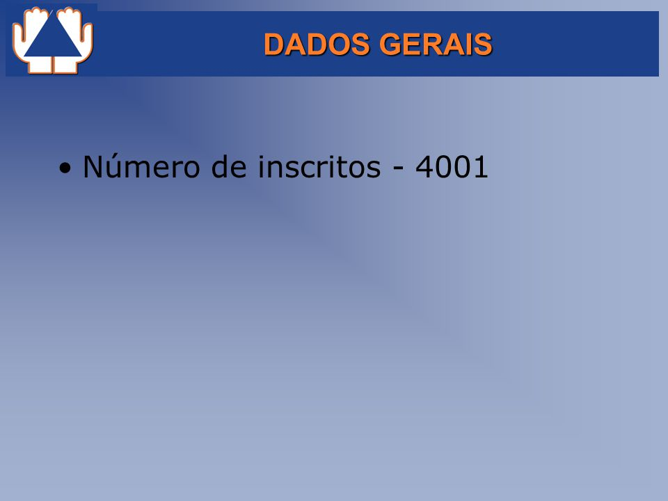 DADOS GERAIS Número de inscritos - 4001