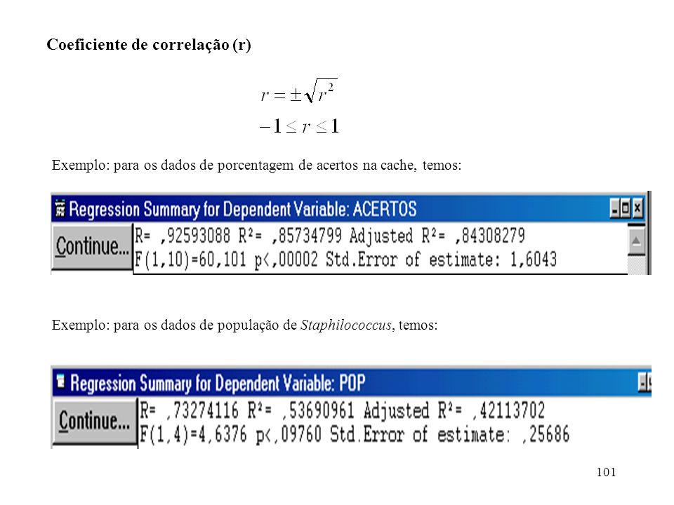 101 Coeficiente de correlação (r) Exemplo: para os dados de população de Staphilococcus, temos: Exemplo: para os dados de porcentagem de acertos na cache, temos: