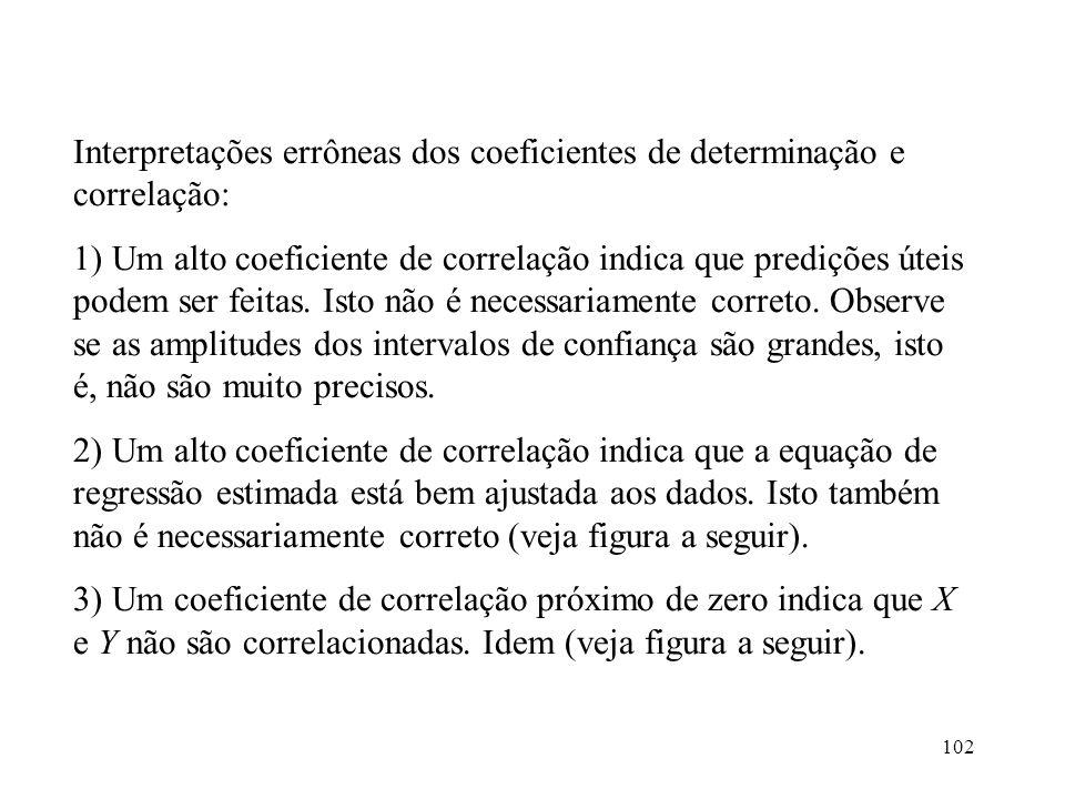 102 Interpretações errôneas dos coeficientes de determinação e correlação: 1) Um alto coeficiente de correlação indica que predições úteis podem ser f