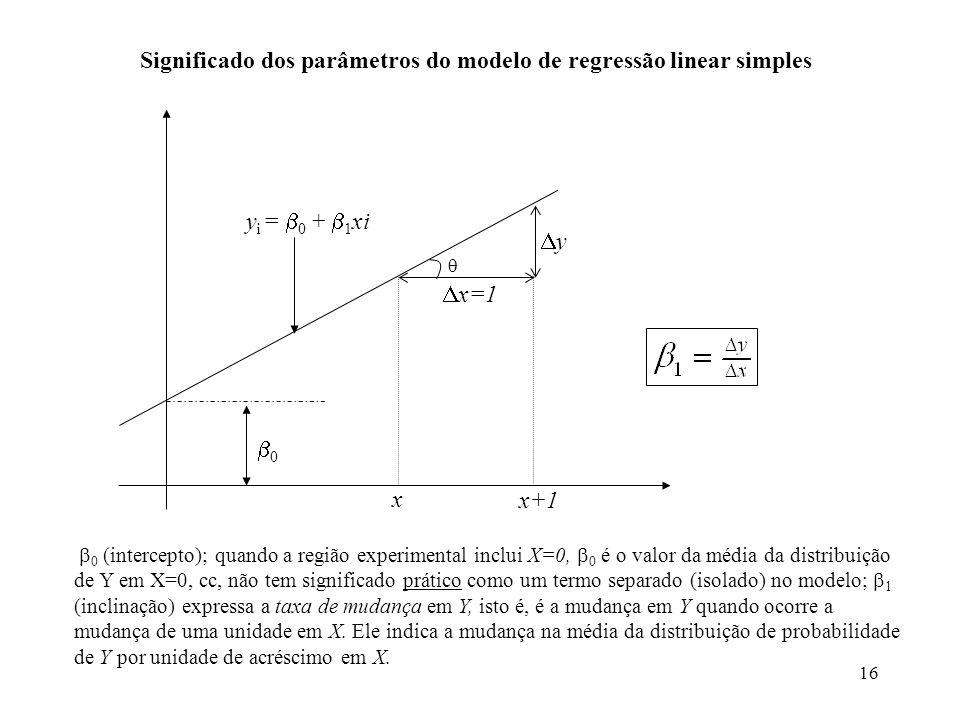 16 Significado dos parâmetros do modelo de regressão linear simples 0 x x+1 x=1 y y i = 0 + 1 xi 0 (intercepto); quando a região experimental inclui X=0, 0 é o valor da média da distribuição de Y em X=0, cc, não tem significado prático como um termo separado (isolado) no modelo; 1 (inclinação) expressa a taxa de mudança em Y, isto é, é a mudança em Y quando ocorre a mudança de uma unidade em X.