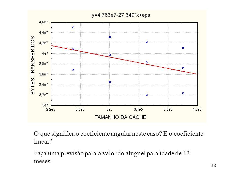 18 O que significa o coeficiente angular neste caso? E o coeficiente linear? Faça uma previsão para o valor do aluguel para idade de 13 meses.