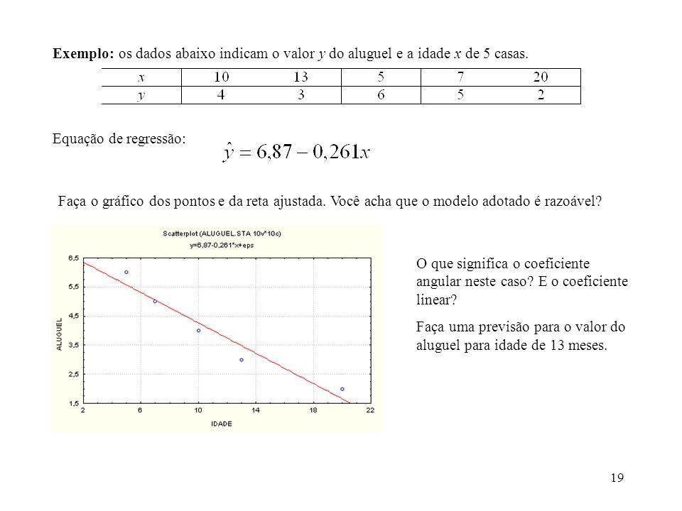19 Exemplo: os dados abaixo indicam o valor y do aluguel e a idade x de 5 casas. Equação de regressão: Faça o gráfico dos pontos e da reta ajustada. V