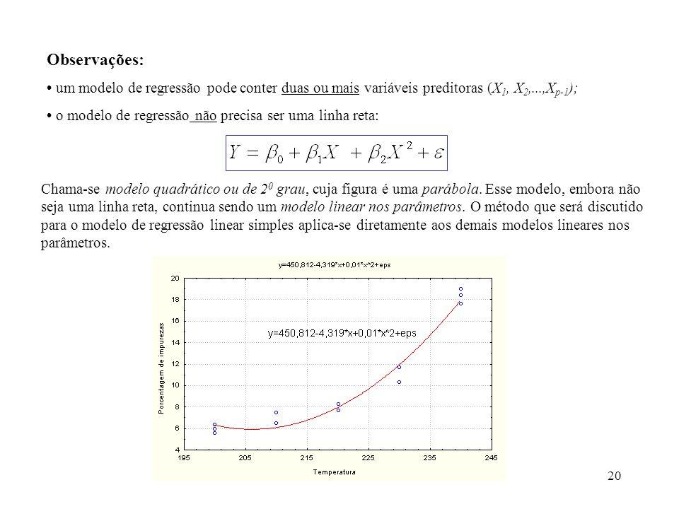 20 Observações: um modelo de regressão pode conter duas ou mais variáveis preditoras (X 1, X 2,...,X p-1 ); o modelo de regressão não precisa ser uma linha reta: Chama-se modelo quadrático ou de 2 0 grau, cuja figura é uma parábola.
