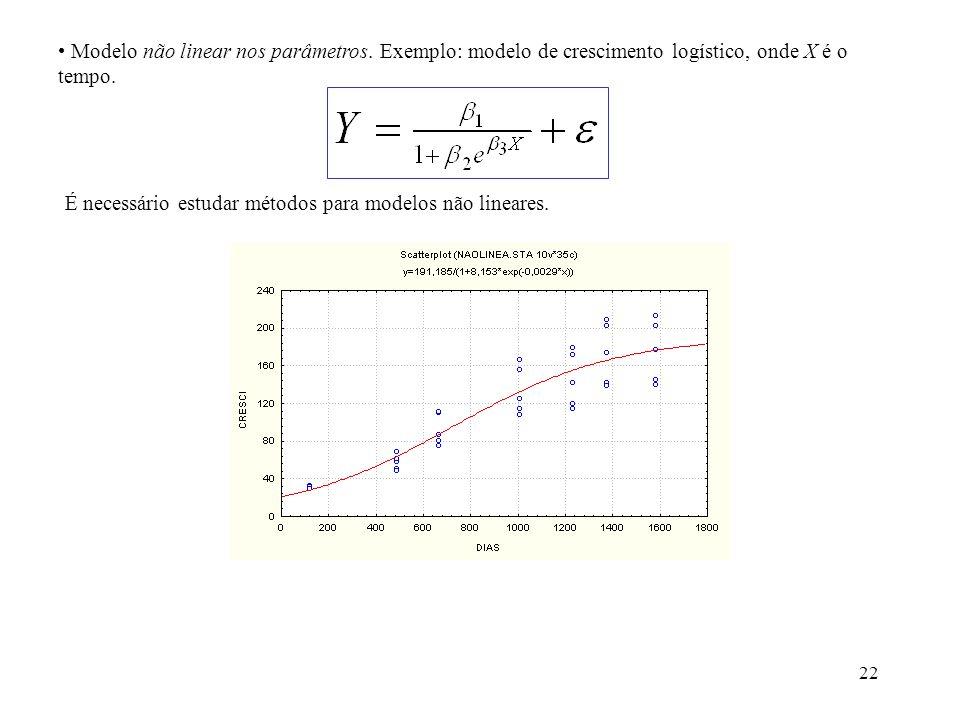 22 Modelo não linear nos parâmetros. Exemplo: modelo de crescimento logístico, onde X é o tempo. É necessário estudar métodos para modelos não lineare