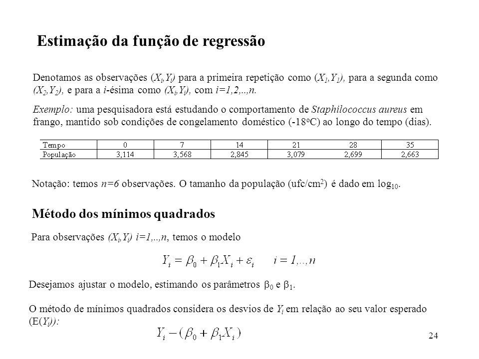 24 Estimação da função de regressão Denotamos as observações (X i,Y i ) para a primeira repetição como (X 1,Y 1 ), para a segunda como (X 2,Y 2 ), e para a i-ésima como (X i,Y i ), com i=1,2,..,n.