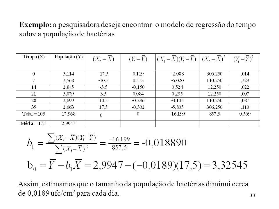 33 Assim, estimamos que o tamanho da população de bactérias diminui cerca de 0,0189 ufc/cm 2 para cada dia.