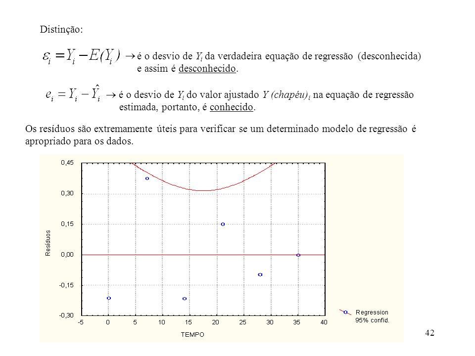 42 Os resíduos são extremamente úteis para verificar se um determinado modelo de regressão é apropriado para os dados. Distinção: é o desvio de Y i da