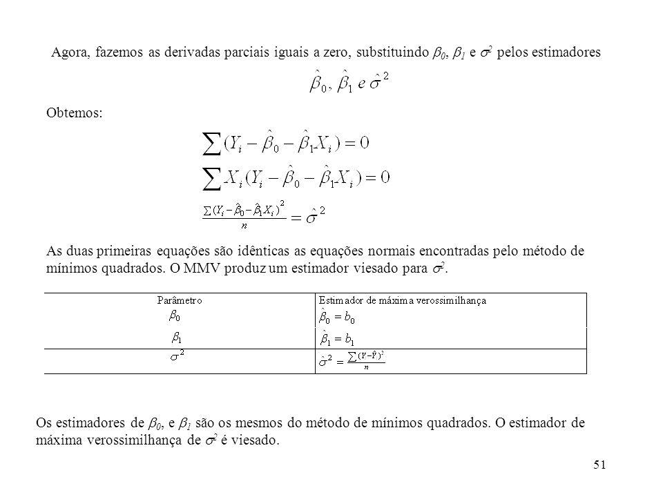 51 Agora, fazemos as derivadas parciais iguais a zero, substituindo 0, 1 e 2 pelos estimadores Obtemos: As duas primeiras equações são idênticas as equações normais encontradas pelo método de mínimos quadrados.