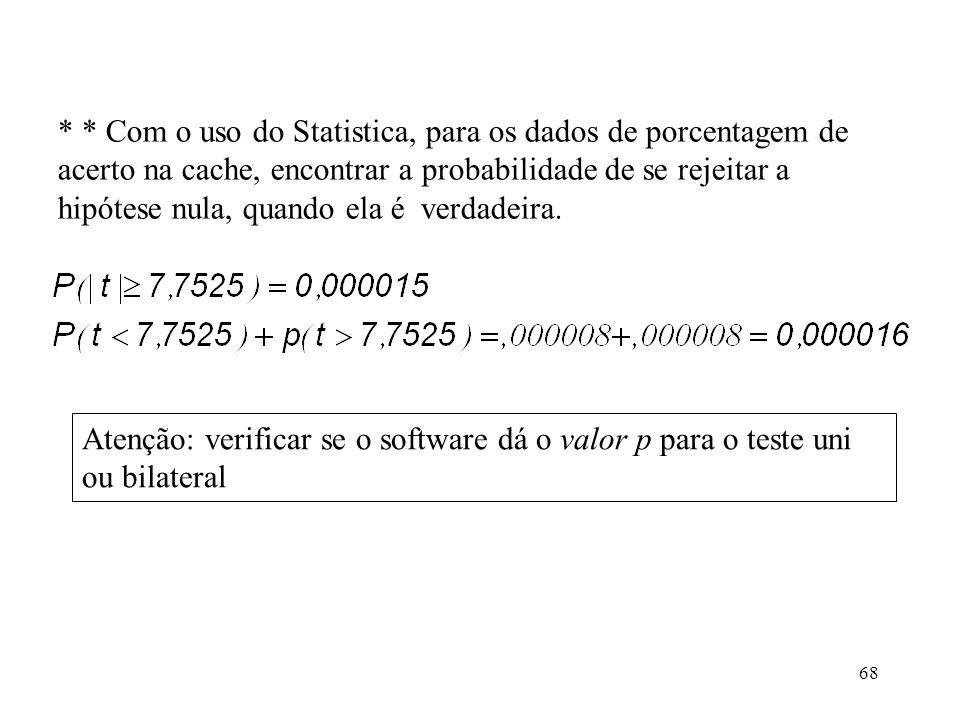 68 * * Com o uso do Statistica, para os dados de porcentagem de acerto na cache, encontrar a probabilidade de se rejeitar a hipótese nula, quando ela é verdadeira.